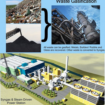 Plasma Gasification of Municipal and Hazardous Waste