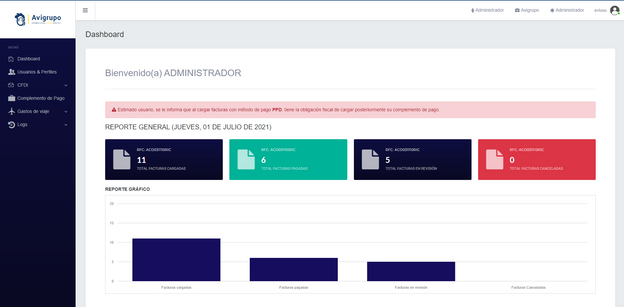 Portal de proveedores-Dashboard