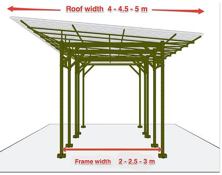 MG Supergola - width dimensions.png