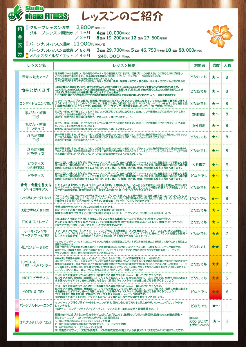 瑞穂区,ピラティス,ヨガ,体幹トレーニング,SutudioohanaFITNESS,レッスン紹介