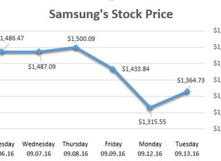 Samsung's Exploding Earnings