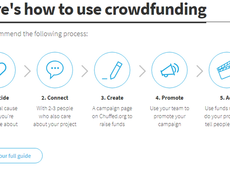 How to Set Up Playground Fundraising through Three Popular Channels