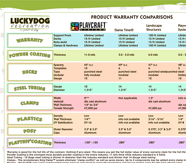 LUCKYDOG WARRANTY.png