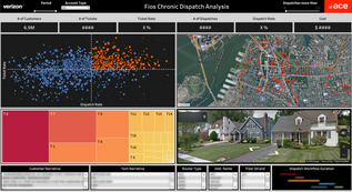 Fios Field Dispatch Chronic Household