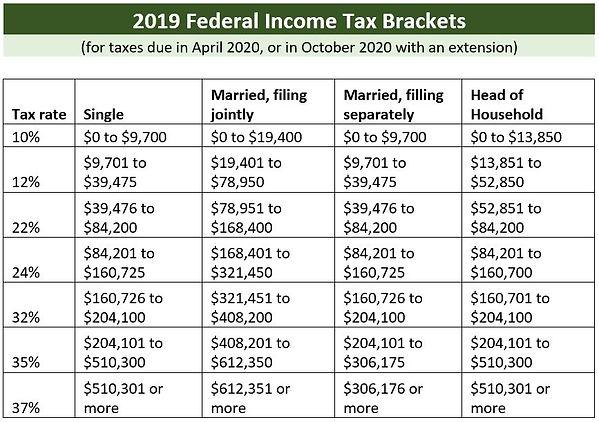 2019 tax bracets.jpg
