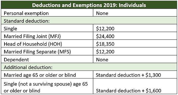 2019 tax deduction.jpg