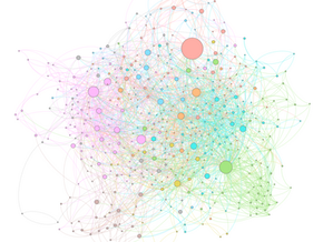 Asiakaskokemus LinkedInissä OSA 2 -  verkostojen analyysi