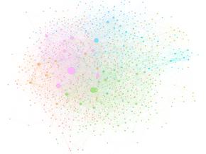 Johtajuuden verkostot LinkedInissä