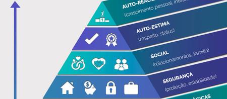 O que a Pirâmide de Maslow pode nos ensinar sobre Marketing?