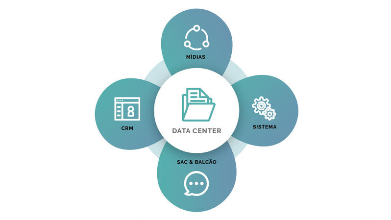 data center big data