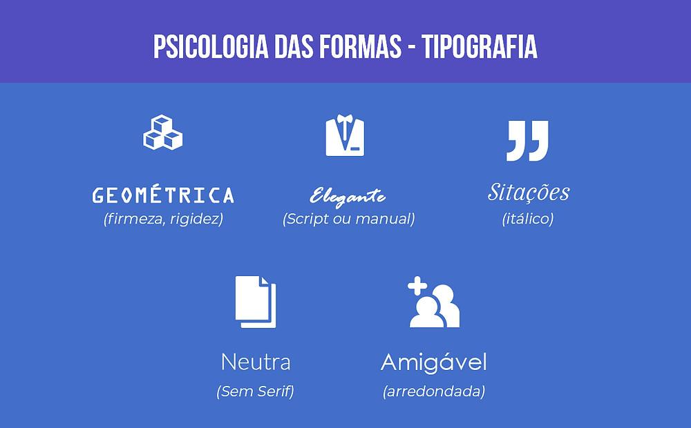 tipologia e formas