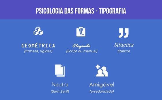 psicologia das formas - tipografia