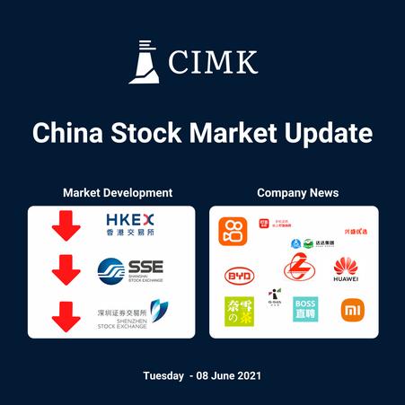 China Stock Market Summary (2021-06-08) by CIMK
