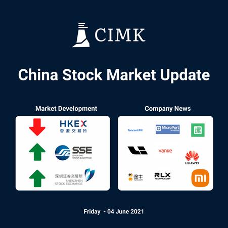 China Stock Market Summary (2021-06-04) by CIMK