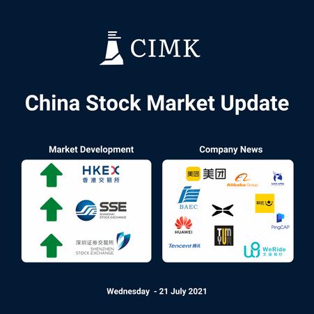 China Stock Market Summary (2021-07-21) by CIMK