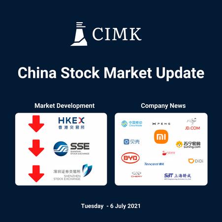 China Stock Market Summary (2021-07-06) by CIMK