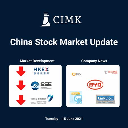 China Stock Market Summary (2021-06-15) by CIMK