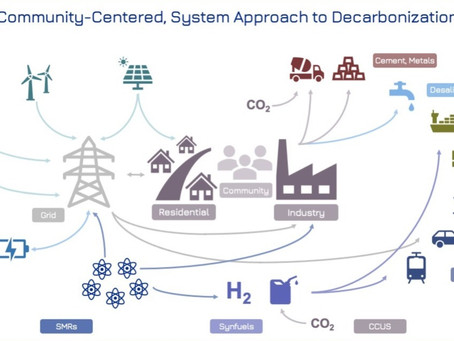 Community-Centered, System Approach to Decarbonization