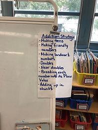 Image of Addition Strategies