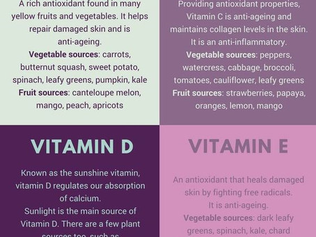 Are you getting the right nutrition for your skin?
