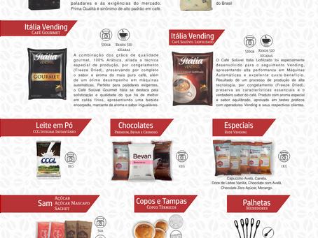 Criação de Portifólio de produtos.