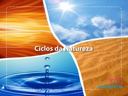 Ciclos da Natureza
