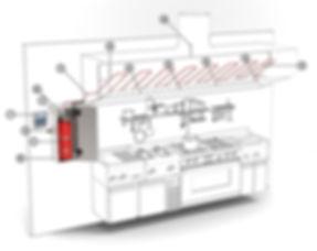 Esquema instalación de sistema automático extinción de cocinas