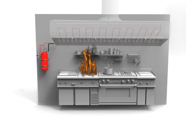 Seguridad contra incendios en cocinas