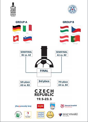 VINOEURO2020-Spielplan.png