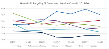 recycling north london 3.png