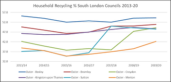 recycling north london 2.png