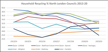 recycling north london.png
