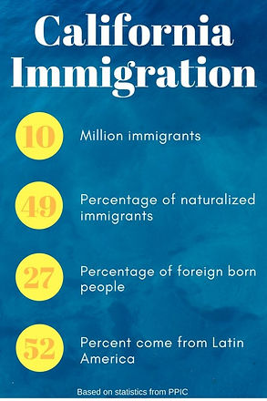 Immigration-in-CA.-600x900.jpg