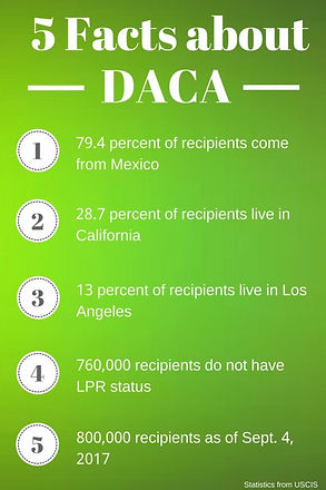 Facts-about-DACA-600x900 (1).jpg