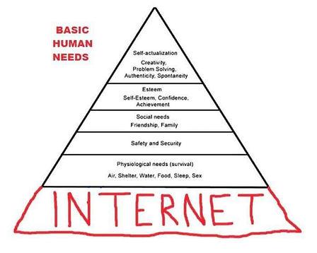 triangle of basic needs.jpg