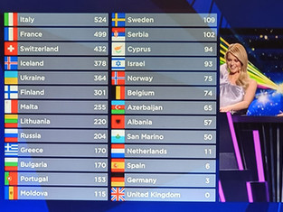 Should the UK stay in the Eurovision song contest?