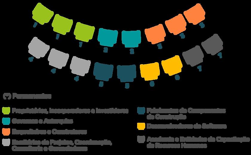 20-02-CBIC-BIM-Fórum-Brasil-Site-Consel