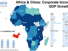 Africa Tax and GDP