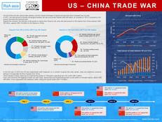 US - CHINA TRADE WAR