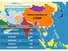 Taxation in China