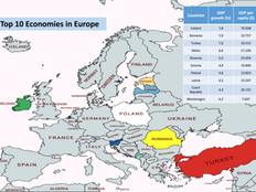 Top Economies in Europe