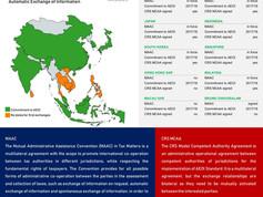 AEOI and East Asia