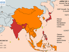 APAC CIT and GDP Growth