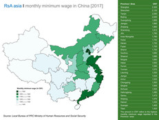 Minimum wage in China