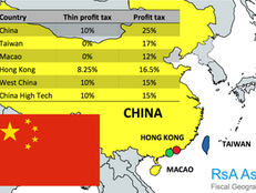 China Taxation