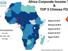 China FDI in Africa