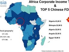 China FDI in Africa