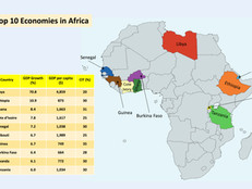 Top Economies in Africa