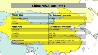 M&A Tax in China at Shanghai University