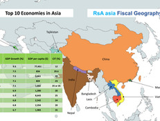 Top 10 Economies in Asia